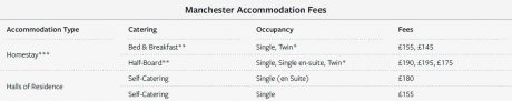 TLG Acc Manchester