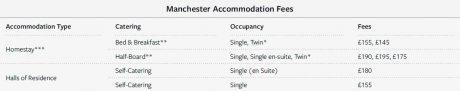 TLG Acc Manchester